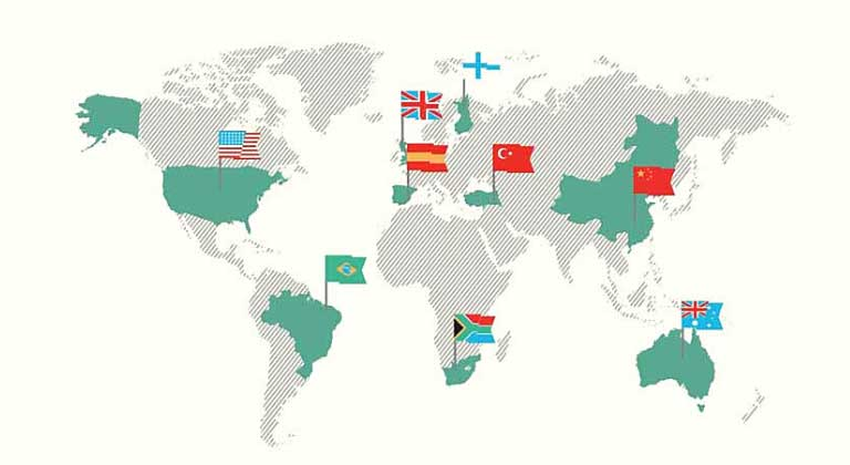 SEO for other Countries