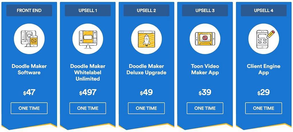 Doodle Maker Pricing