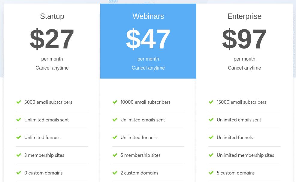 Systeme io Pricing